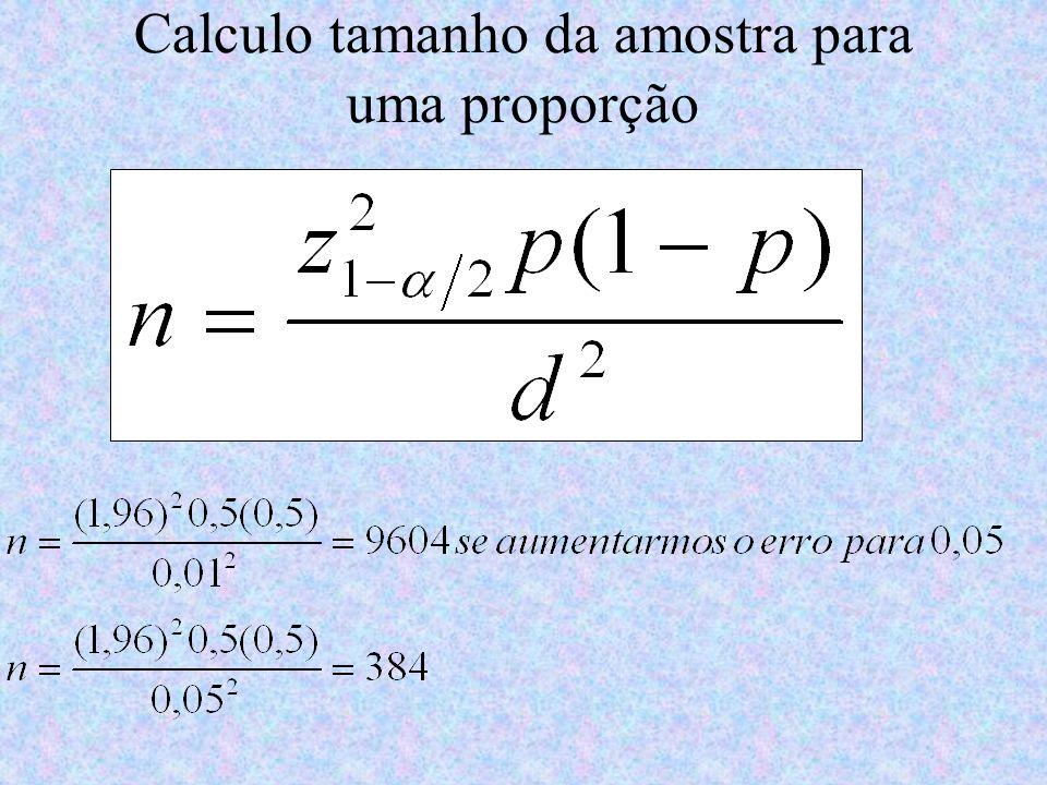 Decisão do teste comparo os 2 valores T calculado =2,902 T crítico =2,13 (10+7-2 graus de liberdade e 0,05) Como o valor calculado é maior que o t da tabela podemos concluir que existe diferença entre as dietas.