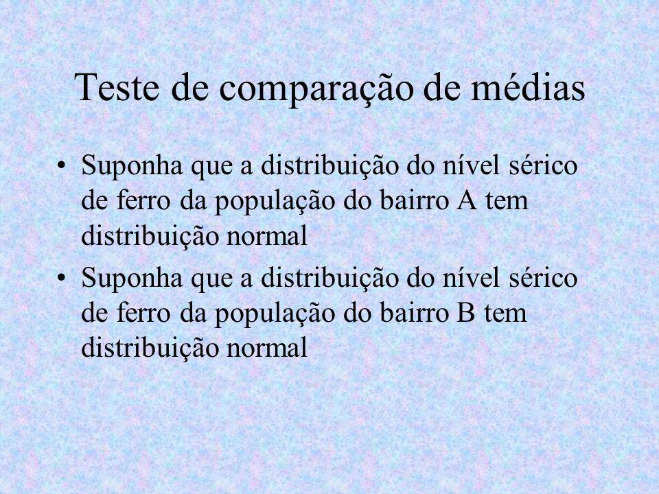 Teste de comparação de médias Suponha que a distribuição do nível sérico de ferro da população do bairro A tem distribuição normal Suponha que a distr
