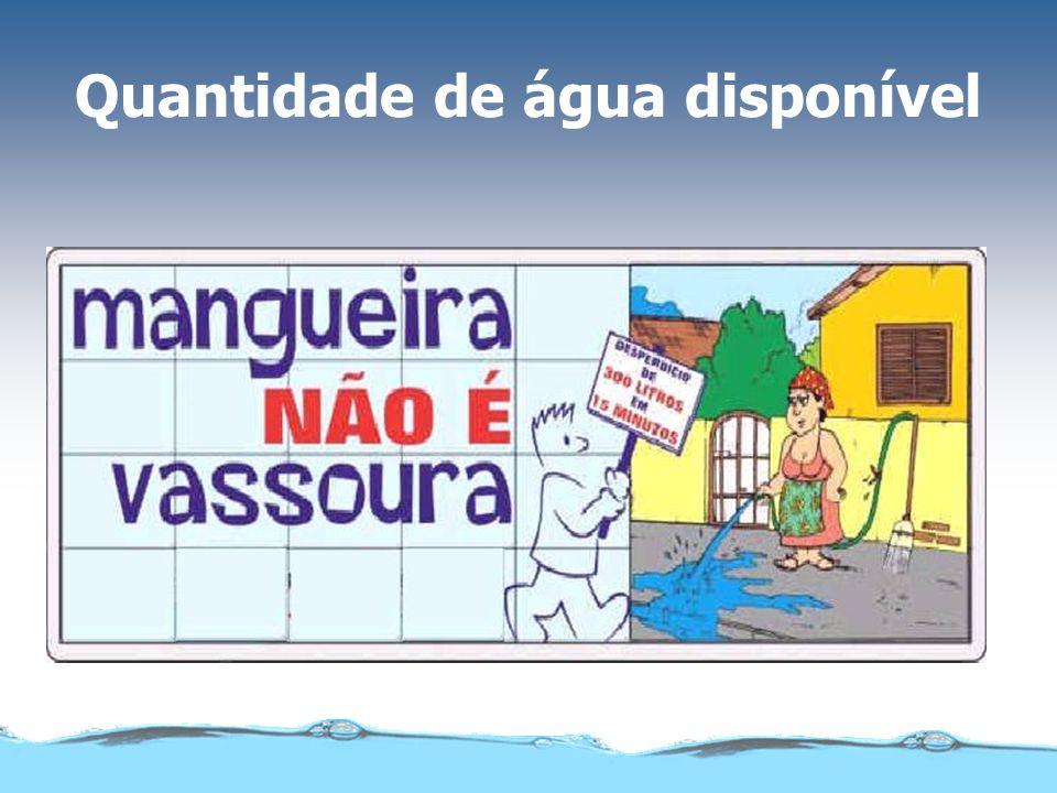 Quantidade de água disponível Amazônia: 600 L por habitante dia Sertão: 10 L por habitante dia