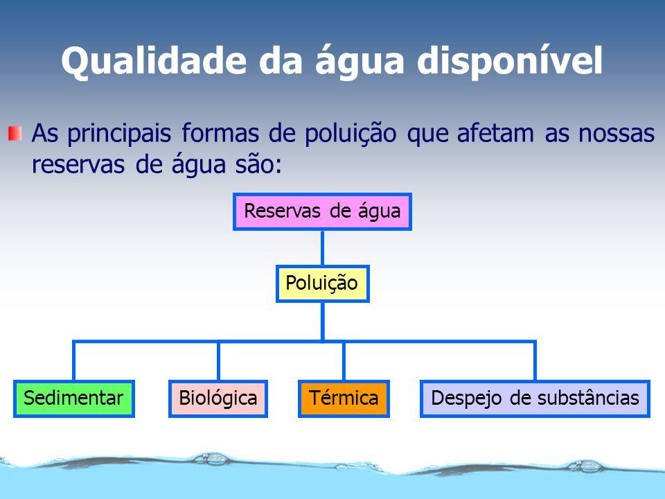 Qualidade da água disponível A poluição das águas devido as atividades humanas aumentou vertiginosa- mente nos últimos 50 anos. De acordo com a legisl