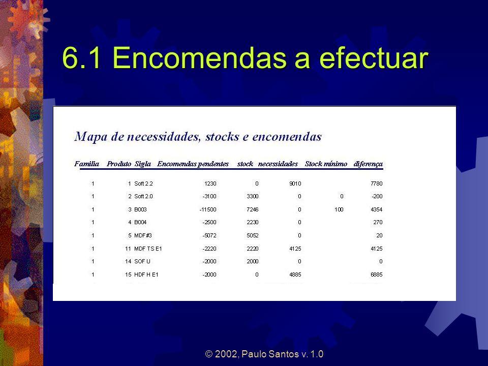 © 2002, Paulo Santos v. 1.0 6.1 Encomendas a efectuar