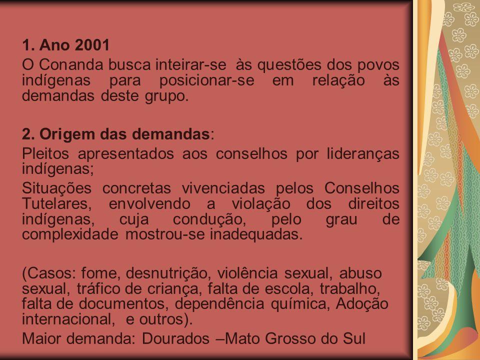 1. Ano 2001 O Conanda busca inteirar-se às questões dos povos indígenas para posicionar-se em relação às demandas deste grupo. 2. Origem das demandas: