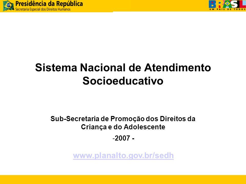 Sistema Nacional de Atendimento Socioeducativo Sub-Secretaria de Promoção dos Direitos da Criança e do Adolescente -2007 - www.planalto.gov.br/sedh