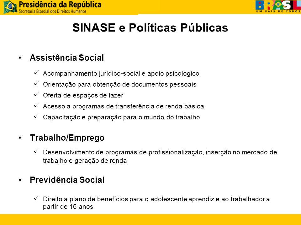 SINASE e Políticas Públicas Assistência Social Acompanhamento jurídico-social e apoio psicológico Orientação para obtenção de documentos pessoais Ofer