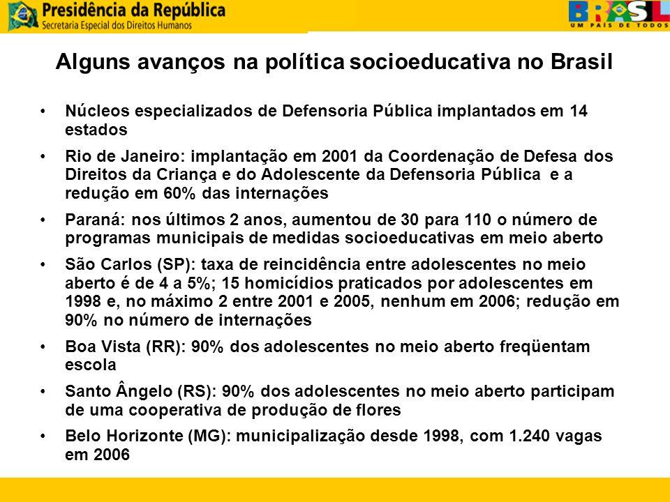 Alguns avanços na política socioeducativa no Brasil Núcleos especializados de Defensoria Pública implantados em 14 estados Rio de Janeiro: implantação