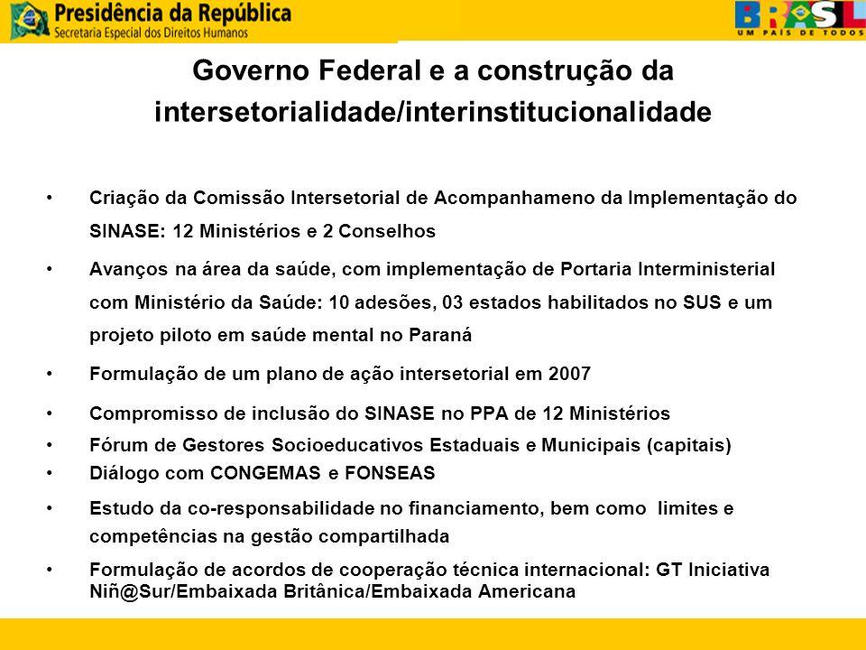 Governo Federal e a construção da intersetorialidade/interinstitucionalidade Criação da Comissão Intersetorial de Acompanhameno da Implementação do SI