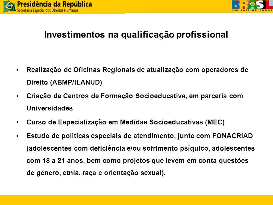 Investimentos na qualificação profissional Realização de Oficinas Regionais de atualização com operadores de Direito (ABMP/ILANUD) Criação de Centros
