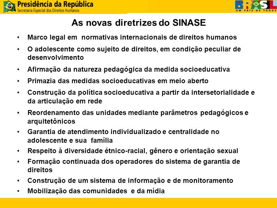 As novas diretrizes do SINASE Marco legal em normativas internacionais de direitos humanos O adolescente como sujeito de direitos, em condição peculia