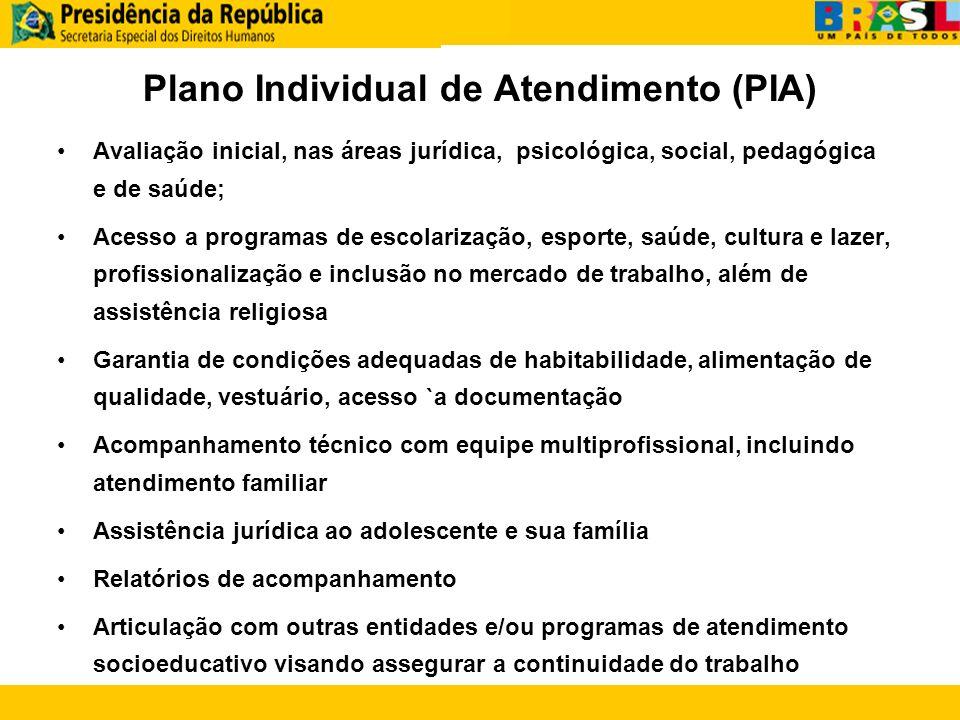 Plano Individual de Atendimento (PIA) Avaliação inicial, nas áreas jurídica, psicológica, social, pedagógica e de saúde; Acesso a programas de escolar