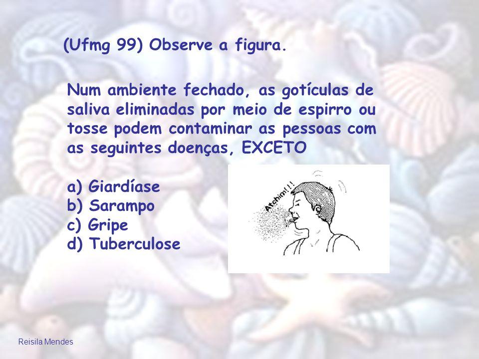 Reisila Mendes (Ufmg 99) Observe a figura. Num ambiente fechado, as gotículas de saliva eliminadas por meio de espirro ou tosse podem contaminar as pe