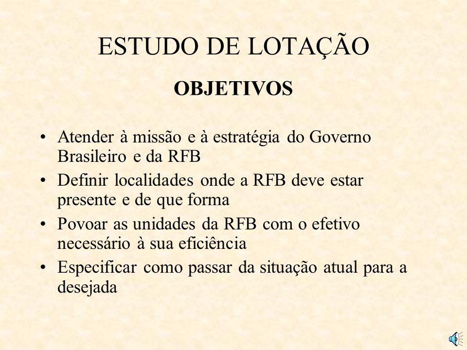 ESTUDO DE LOTAÇÃO Atender à missão e à estratégia do Governo Brasileiro e da RFB Definir localidades onde a RFB deve estar presente e de que forma Povoar as unidades da RFB com o efetivo necessário à sua eficiência Especificar como passar da situação atual para a desejada OBJETIVOS