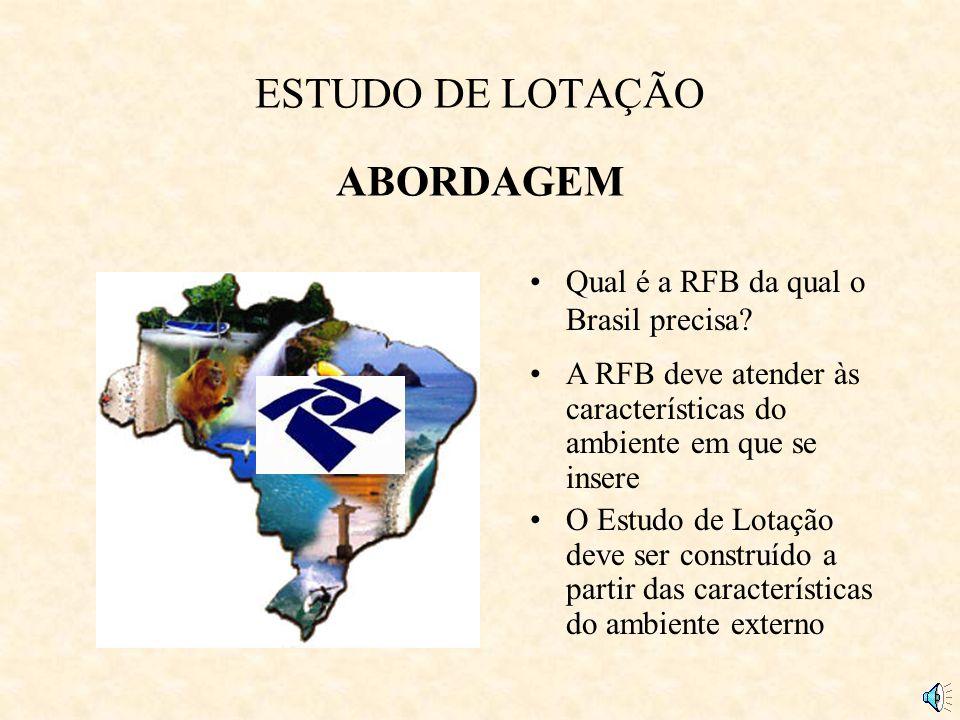 ESTUDO DE LOTAÇÃO Atender à missão e à estratégia do Governo Brasileiro e da RFB Definir localidades onde a RFB deve estar presente e de que forma Pov