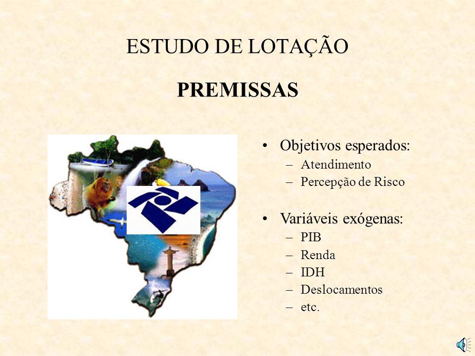 ESTUDO DE LOTAÇÃO Qual é a RFB da qual o Brasil precisa? ABORDAGEM A RFB deve atender às características do ambiente em que se insere O Estudo de Lota