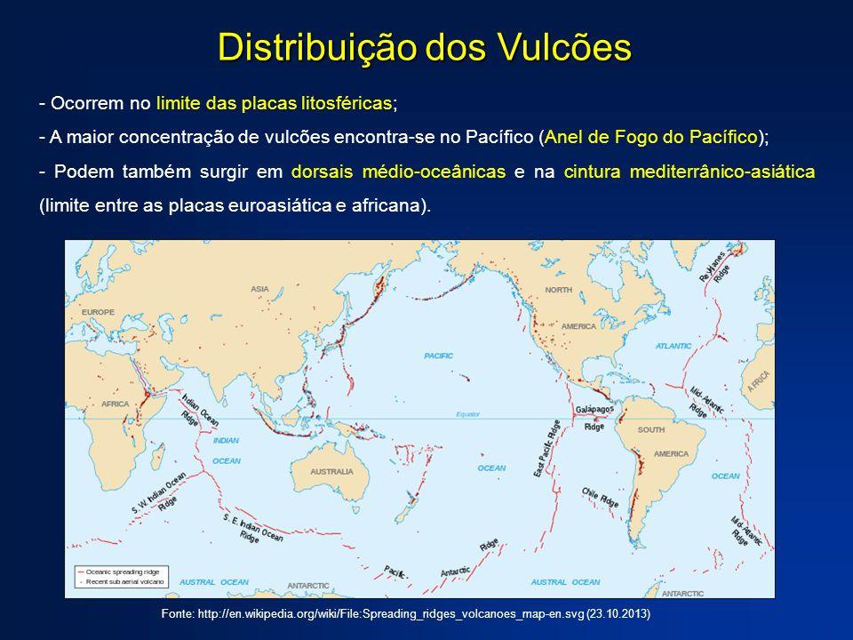 Distribuição dos Vulcões - Ocorrem no limite das placas litosféricas; - A maior concentração de vulcões encontra-se no Pacífico (Anel de Fogo do Pacíf