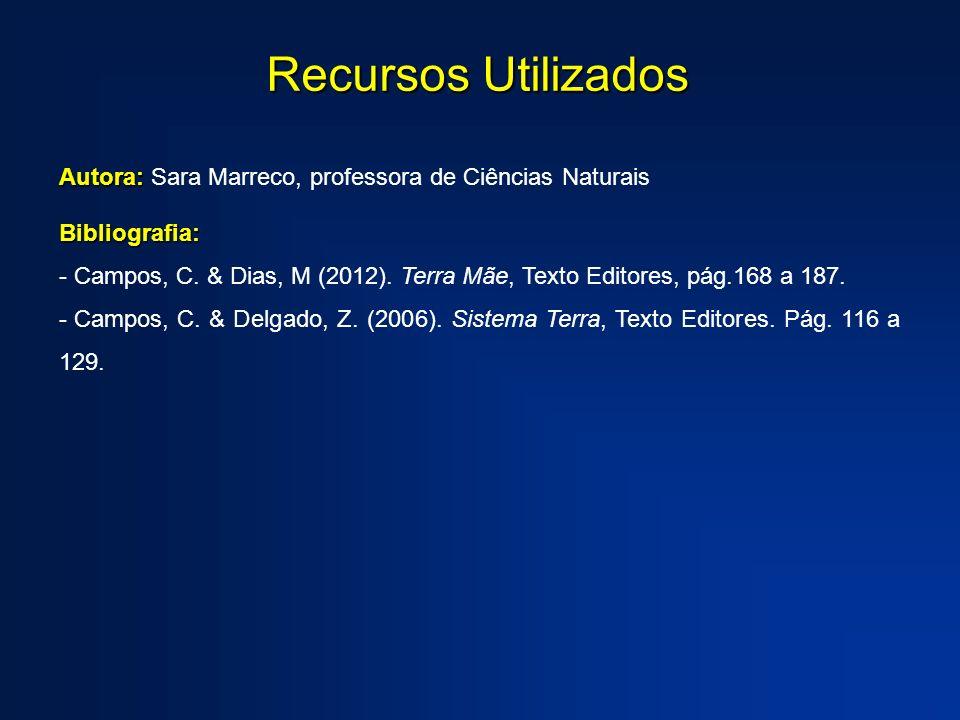 Recursos Utilizados Autora: Autora: Sara Marreco, professora de Ciências NaturaisBibliografia: - Campos, C. & Dias, M (2012). Terra Mãe, Texto Editore
