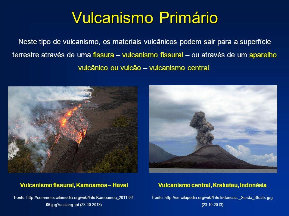 Vulcanismo Primário Neste tipo de vulcanismo, os materiais vulcânicos podem sair para a superfície terrestre através de uma fissura – vulcanismo fissu