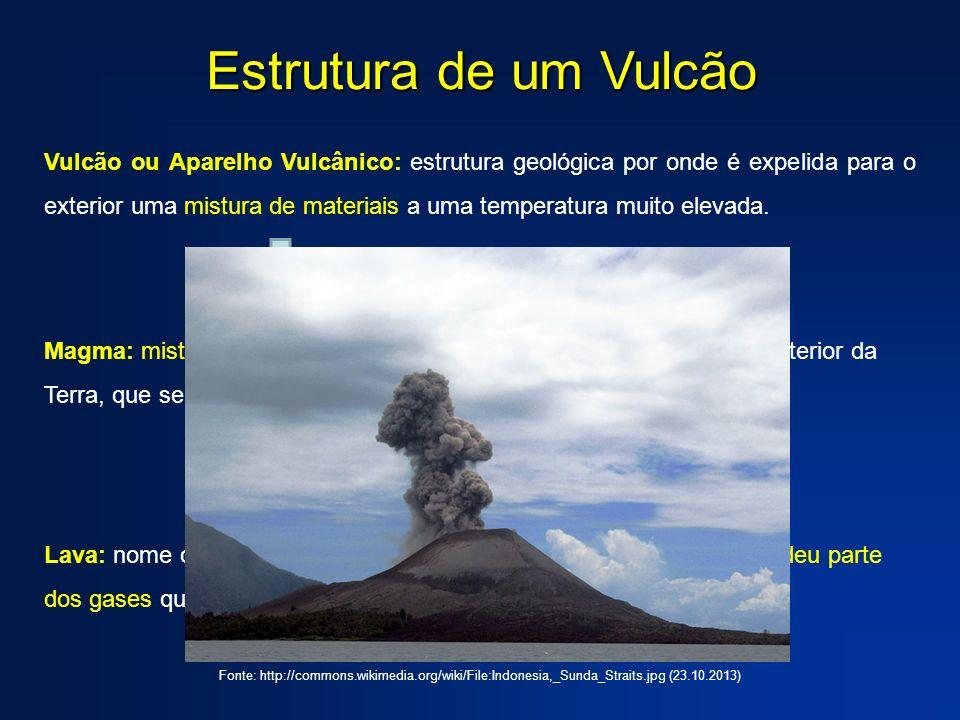 Estrutura de um Vulcão Vulcão ou Aparelho Vulcânico: estrutura geológica por onde é expelida para o exterior uma mistura de materiais a uma temperatur