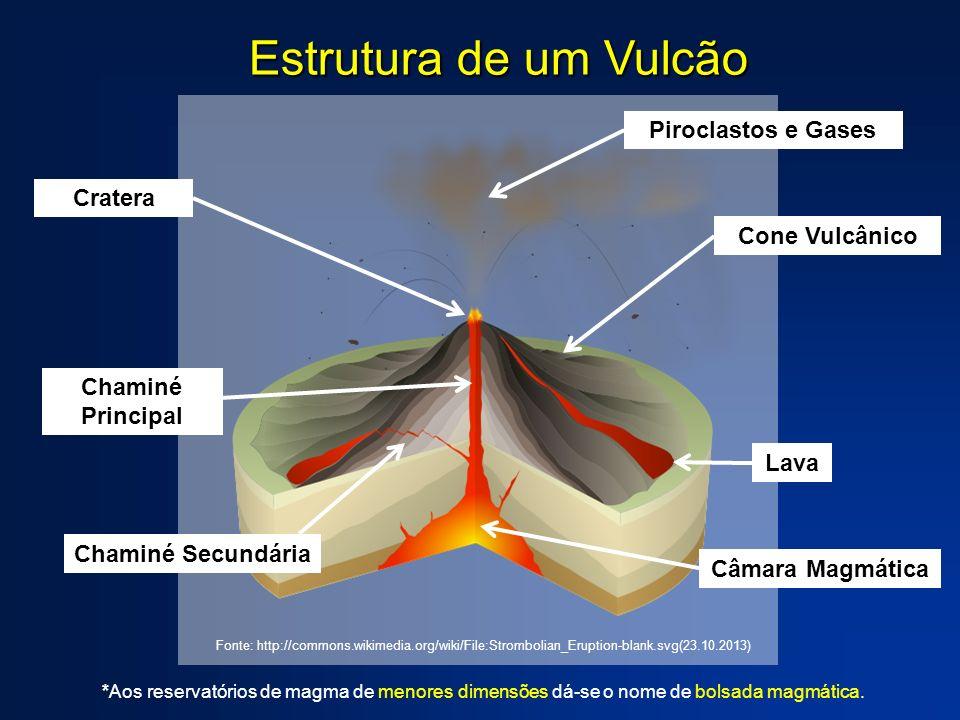 *Aos reservatórios de magma de menores dimensões dá-se o nome de bolsada magmática. Fonte: http://commons.wikimedia.org/wiki/File:Strombolian_Eruption