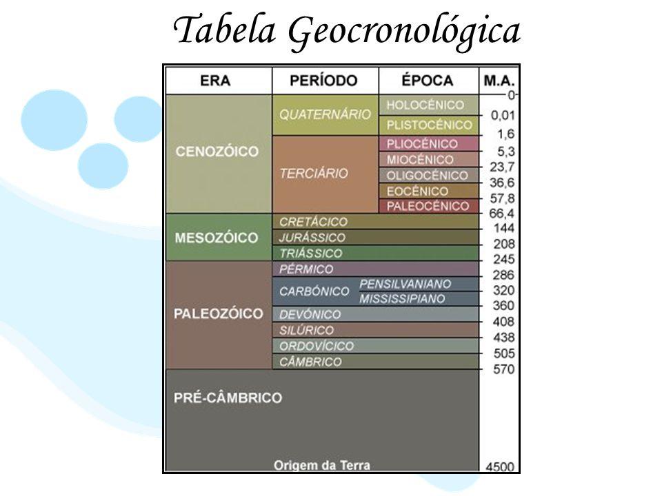 Tabela Geocronológica