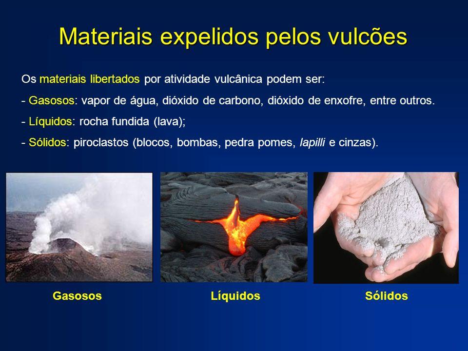 Materiais expelidos pelos vulcões Os materiais libertados por atividade vulcânica podem ser: - Gasosos: vapor de água, dióxido de carbono, dióxido de