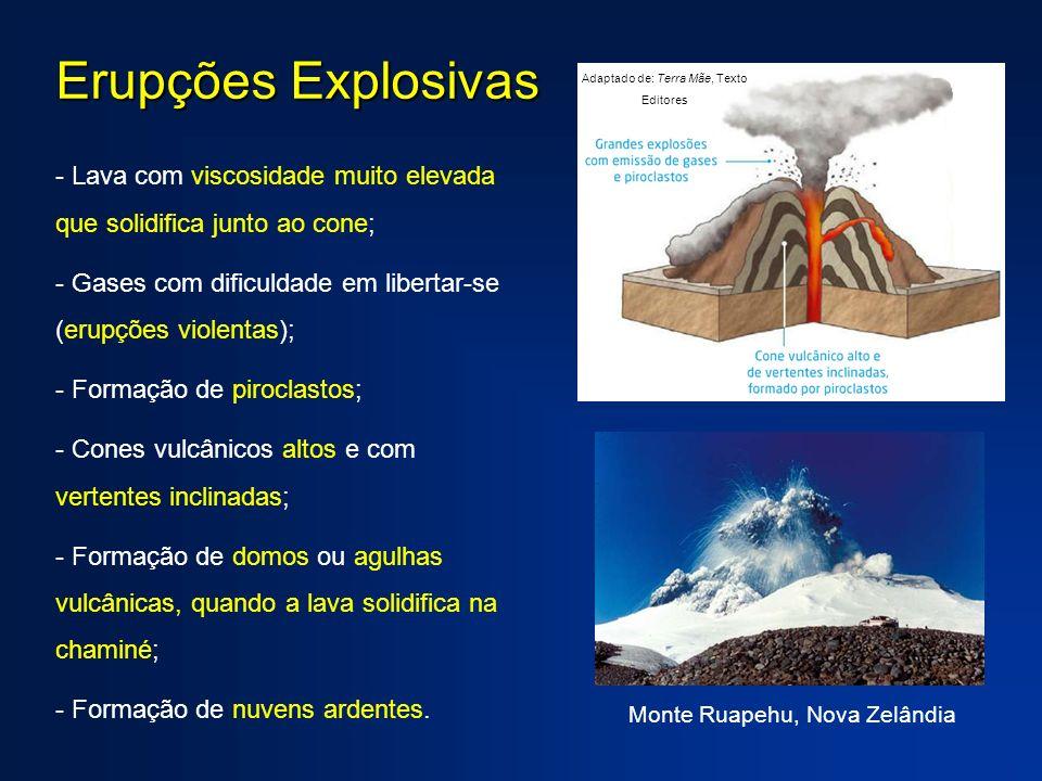 - Lava com viscosidade muito elevada que solidifica junto ao cone; - Gases com dificuldade em libertar-se (erupções violentas); - Formação de piroclas
