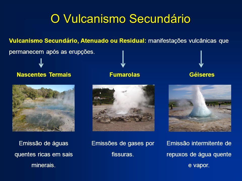 O Vulcanismo Secundário Vulcanismo Secundário, Atenuado ou Residual: manifestações vulcânicas que permanecem após as erupções. Nascentes Termais Emiss