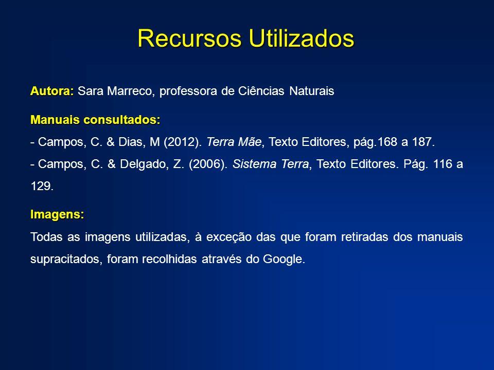 Recursos Utilizados Autora: Autora: Sara Marreco, professora de Ciências Naturais Manuais consultados: - Campos, C. & Dias, M (2012). Terra Mãe, Texto