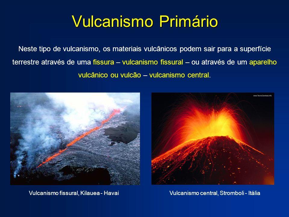 Estrutura de um Vulcão Vulcão ou Aparelho Vulcânico: estrutura geológica por onde é expelida para o exterior uma mistura de materiais a uma temperatura muito elevada.