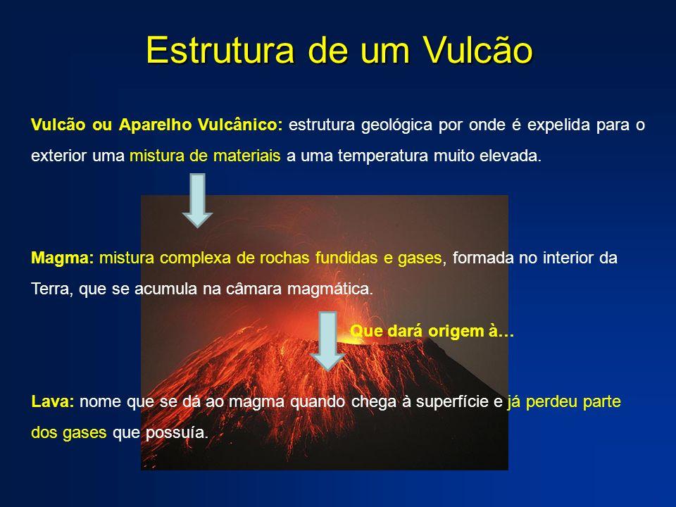 Estrutura de um Vulcão Nota: Aos reservatórios de magma de menores dimensões dá-se o nome de bolsada magmática.