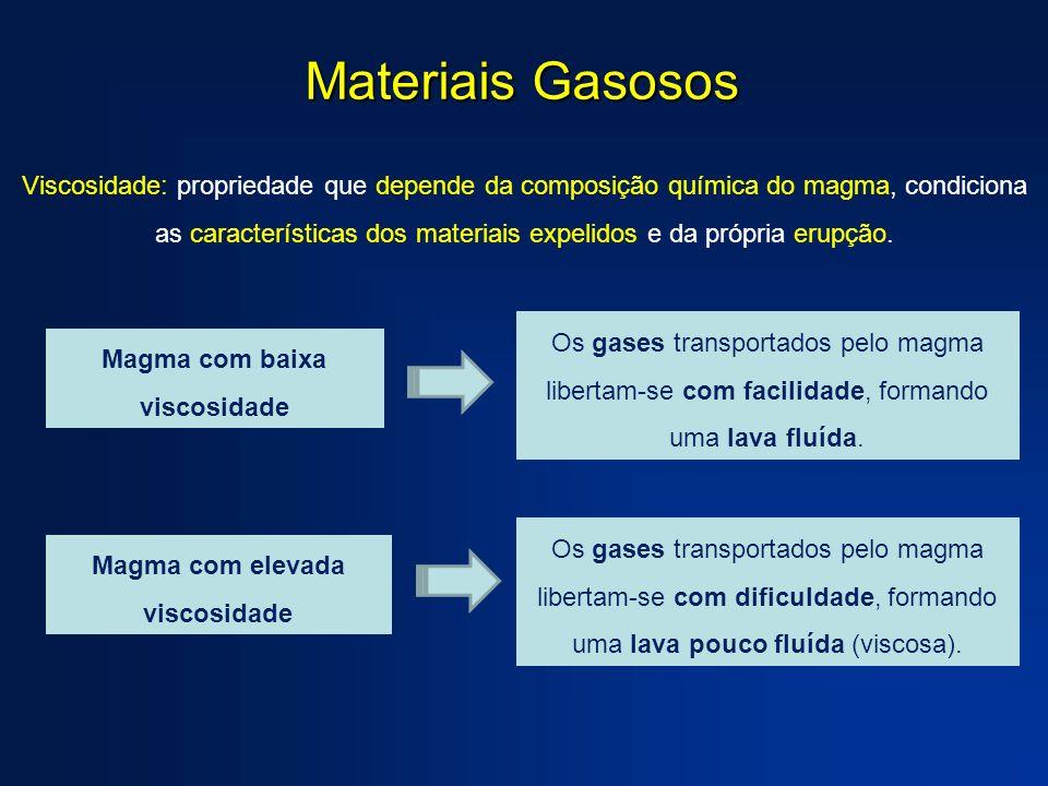 Materiais Gasosos Viscosidade: propriedade que depende da composição química do magma, condiciona as características dos materiais expelidos e da própria erupção.