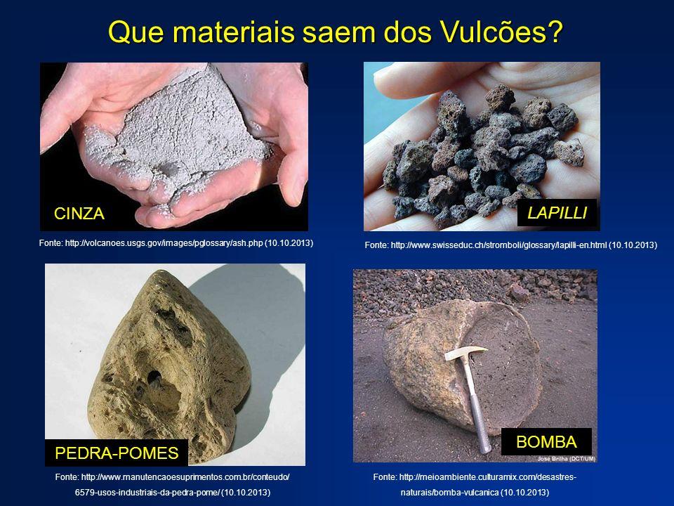 Que materiais saem dos Vulcões.