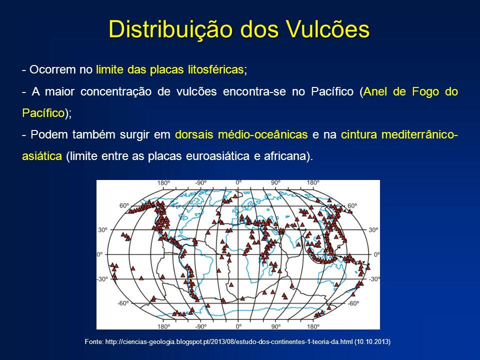 Distribuição dos Vulcões Fonte: http://ciencias-geologia.blogspot.pt/2013/08/estudo-dos-continentes-1-teoria-da.html (10.10.2013) - Ocorrem no limite das placas litosféricas; - A maior concentração de vulcões encontra-se no Pacífico (Anel de Fogo do Pacífico); - Podem também surgir em dorsais médio-oceânicas e na cintura mediterrânico- asiática (limite entre as placas euroasiática e africana).