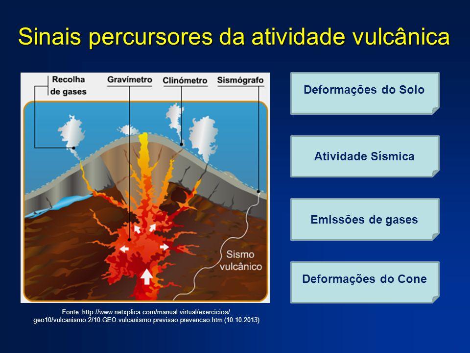 Sinais percursores da atividade vulcânica Fonte: http://www.netxplica.com/manual.virtual/exercicios/ geo10/vulcanismo.2/10.GEO.vulcanismo.previsao.prevencao.htm (10.10.2013) Deformações do Solo Atividade SísmicaEmissões de gases Deformações do Cone