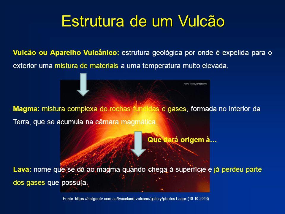 Fonte: https://natgeotv.com.au/tv/iceland-volcano/gallery/photos1.aspx (10.10.2013) Estrutura de um Vulcão Vulcão ou Aparelho Vulcânico: estrutura geológica por onde é expelida para o exterior uma mistura de materiais a uma temperatura muito elevada.