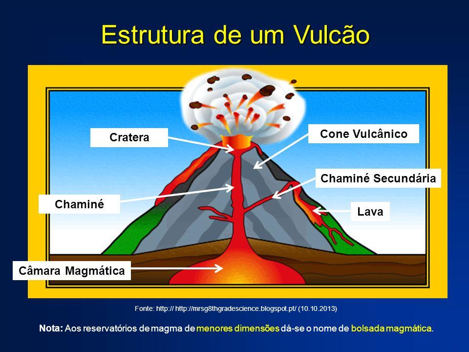 Estrutura de um Vulcão Nota: Aos reservatórios de magma de menores dimensões dá-se o nome de bolsada magmática. Fonte: http:// http://mrsg8thgradescie