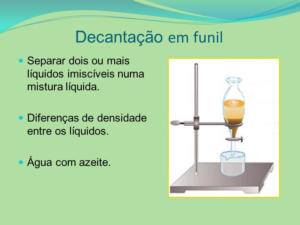 Decantação em funil Separar dois ou mais líquidos imiscíveis numa mistura líquida. Diferenças de densidade entre os líquidos. Água com azeite.