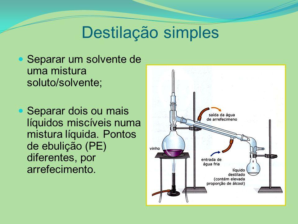 Destilação simples Separar um solvente de uma mistura soluto/solvente; Separar dois ou mais líquidos miscíveis numa mistura líquida. Pontos de ebuliçã