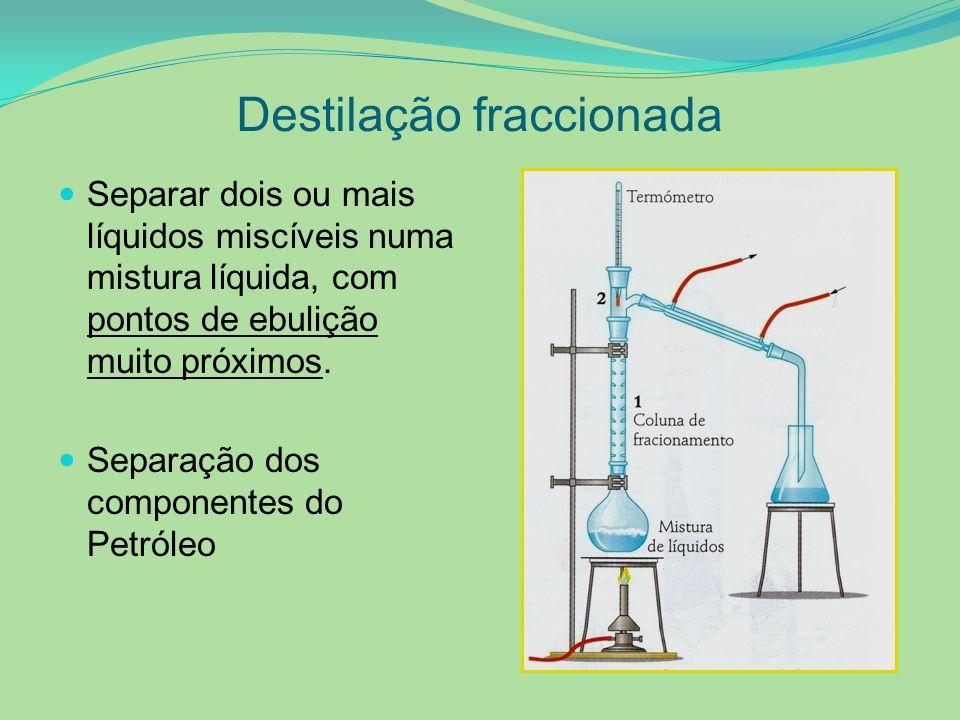 Destilação fraccionada Separar dois ou mais líquidos miscíveis numa mistura líquida, com pontos de ebulição muito próximos. Separação dos componentes