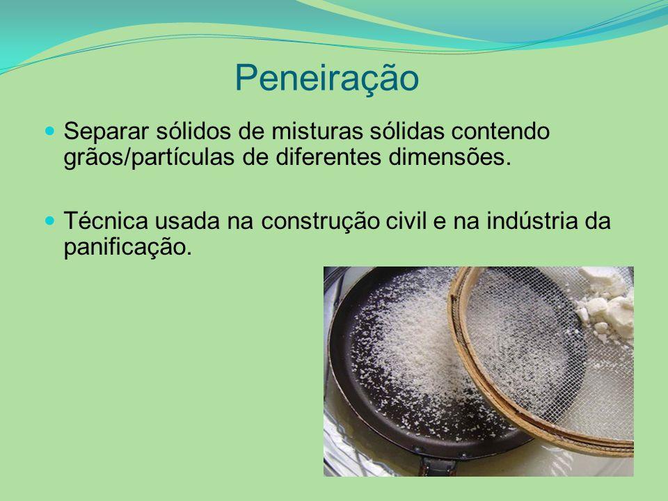 Peneiração Separar sólidos de misturas sólidas contendo grãos/partículas de diferentes dimensões. Técnica usada na construção civil e na indústria da