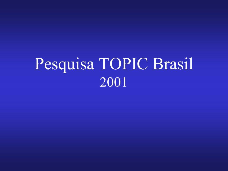 Pesquisa TOPIC Brasil 2001