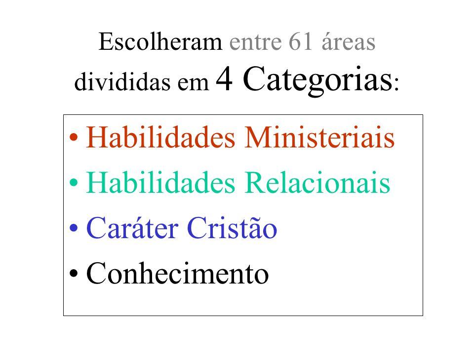 Escolheram entre 61 áreas divididas em 4 Categorias : Habilidades Ministeriais Habilidades Relacionais Caráter Cristão Conhecimento
