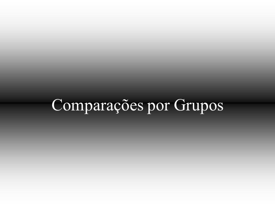 Comparações por Grupos
