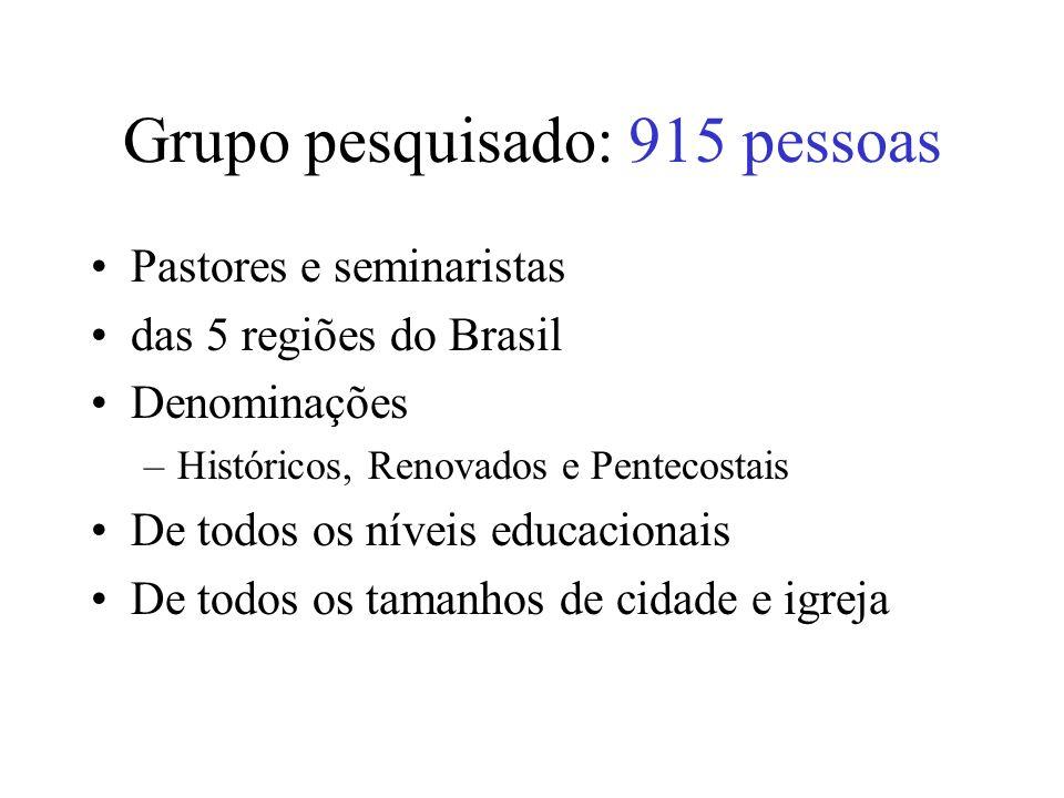 Grupo pesquisado: 915 pessoas Pastores e seminaristas das 5 regiões do Brasil Denominações –Históricos, Renovados e Pentecostais De todos os níveis ed