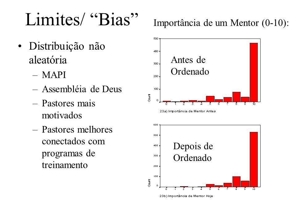 Limites/ Bias Distribuição não aleatória –MAPI –Assembléia de Deus –Pastores mais motivados –Pastores melhores conectados com programas de treinamento
