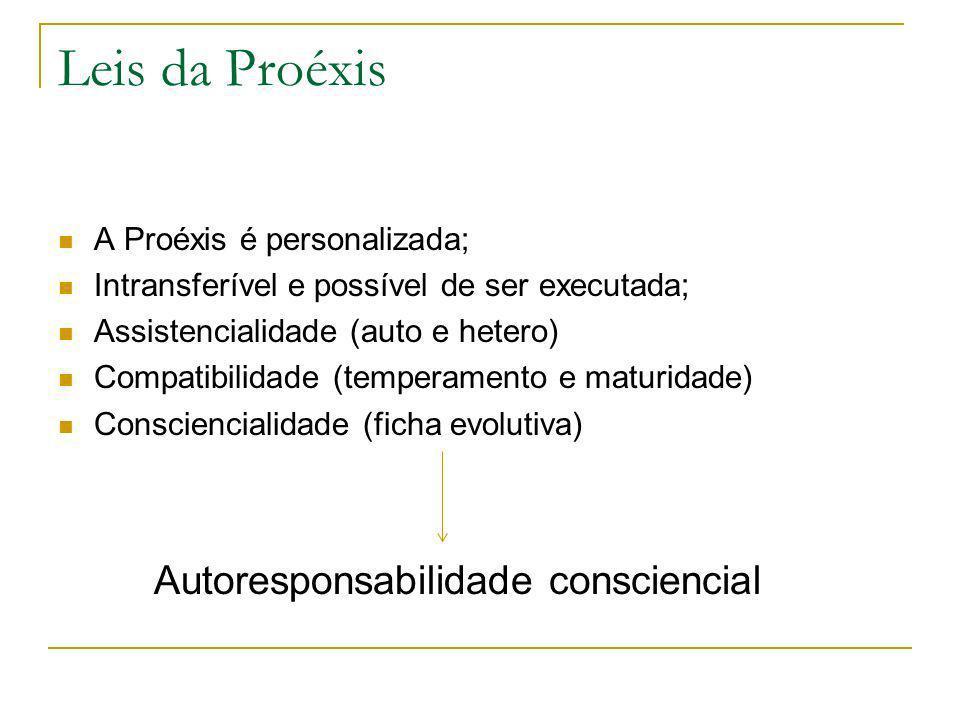 Leis da Proéxis A Proéxis é personalizada; Intransferível e possível de ser executada; Assistencialidade (auto e hetero) Compatibilidade (temperamento