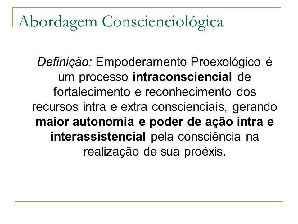 Abordagem Conscienciológica Definição: Empoderamento Proexológico é um processo intraconsciencial de fortalecimento e reconhecimento dos recursos intr
