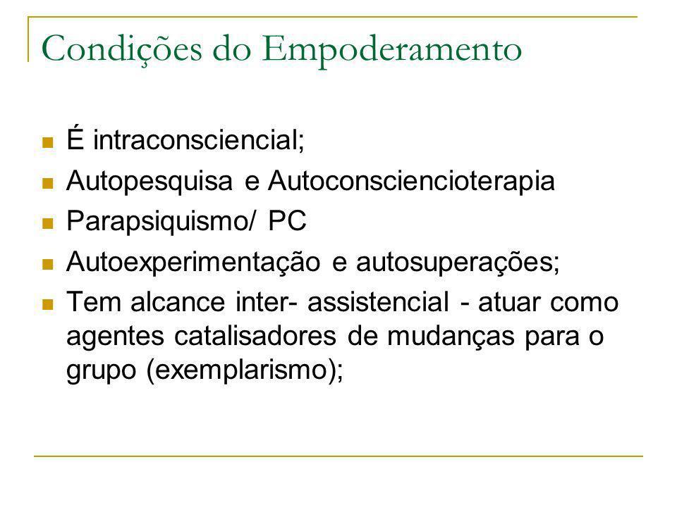 Condições do Empoderamento É intraconsciencial; Autopesquisa e Autoconsciencioterapia Parapsiquismo/ PC Autoexperimentação e autosuperações; Tem alcan