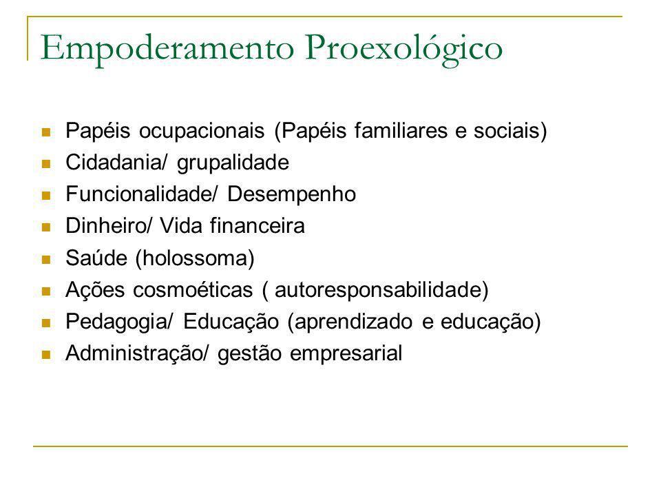 Empoderamento Proexológico Papéis ocupacionais (Papéis familiares e sociais) Cidadania/ grupalidade Funcionalidade/ Desempenho Dinheiro/ Vida financei