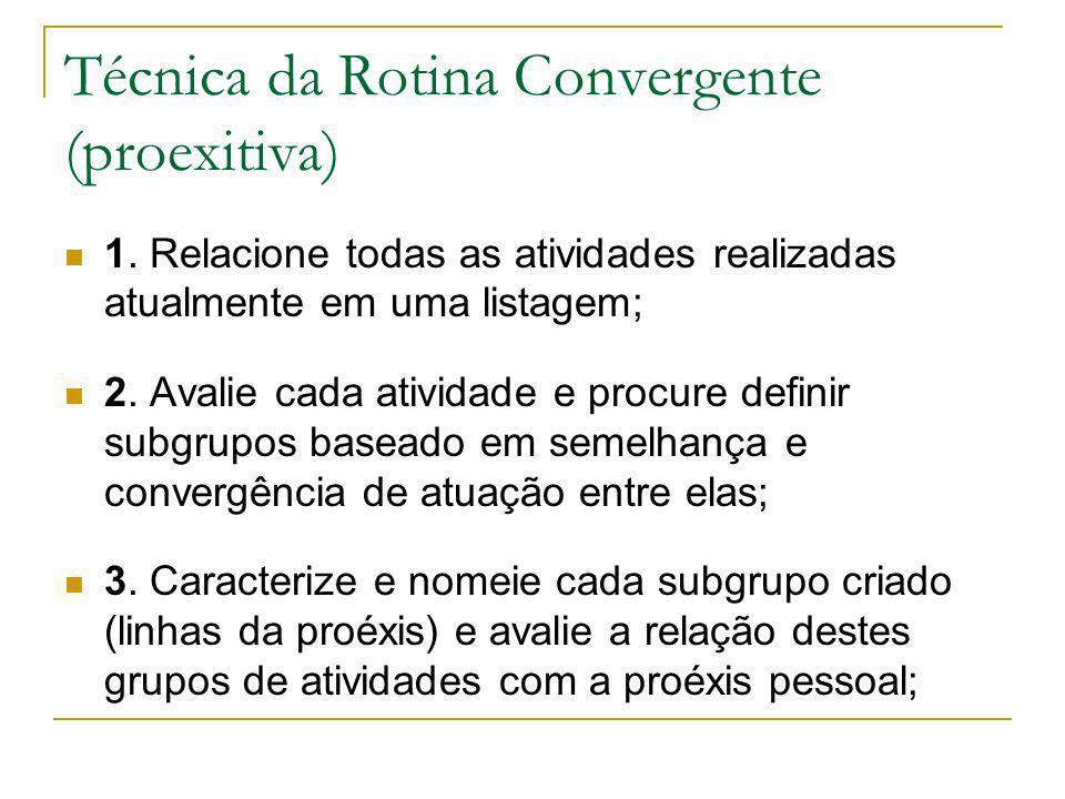 Técnica da Rotina Convergente (proexitiva) 1. Relacione todas as atividades realizadas atualmente em uma listagem; 2. Avalie cada atividade e procure