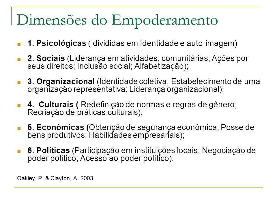 Dimensões do Empoderamento 1. Psicológicas ( divididas em Identidade e auto-imagem) 2. Sociais (Liderança em atividades; comunitárias; Ações por seus